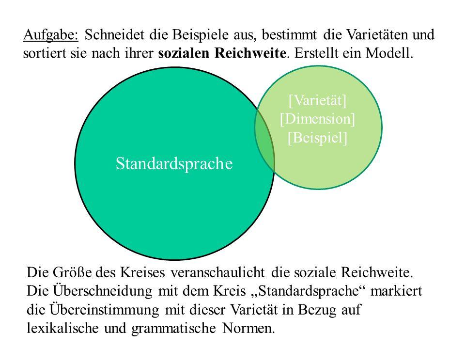 Aufgabe: Schneidet die Beispiele aus, bestimmt die Varietäten und sortiert sie nach ihrer sozialen Reichweite. Erstellt ein Modell.