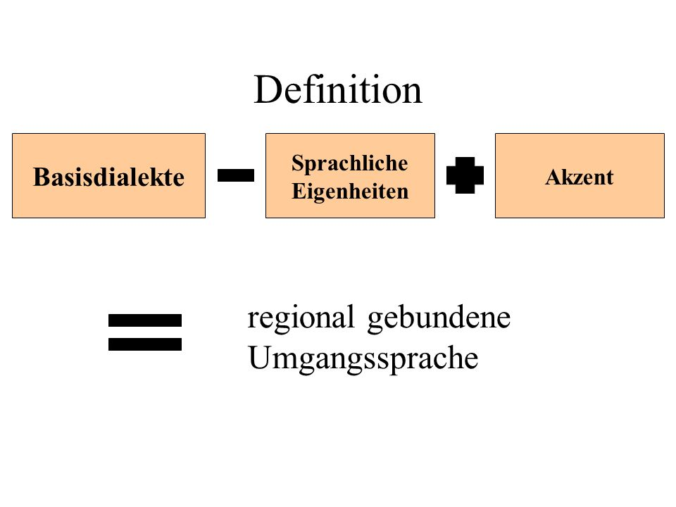 Definition regional gebundene Umgangssprache Basisdialekte Sprachliche