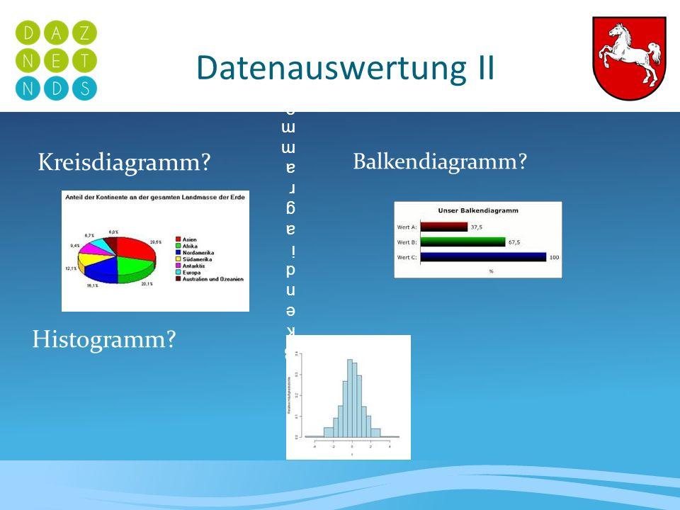 Datenauswertung II Kreisdiagramm Histogramm Balkendiagramm