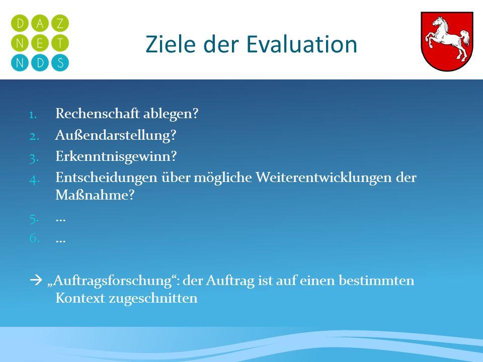 Ziele der Evaluation Rechenschaft ablegen Außendarstellung