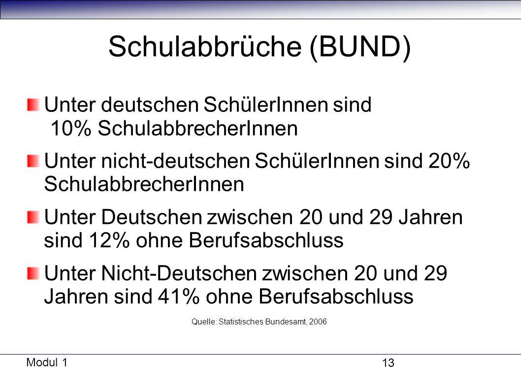 Quelle: Statistisches Bundesamt, 2006
