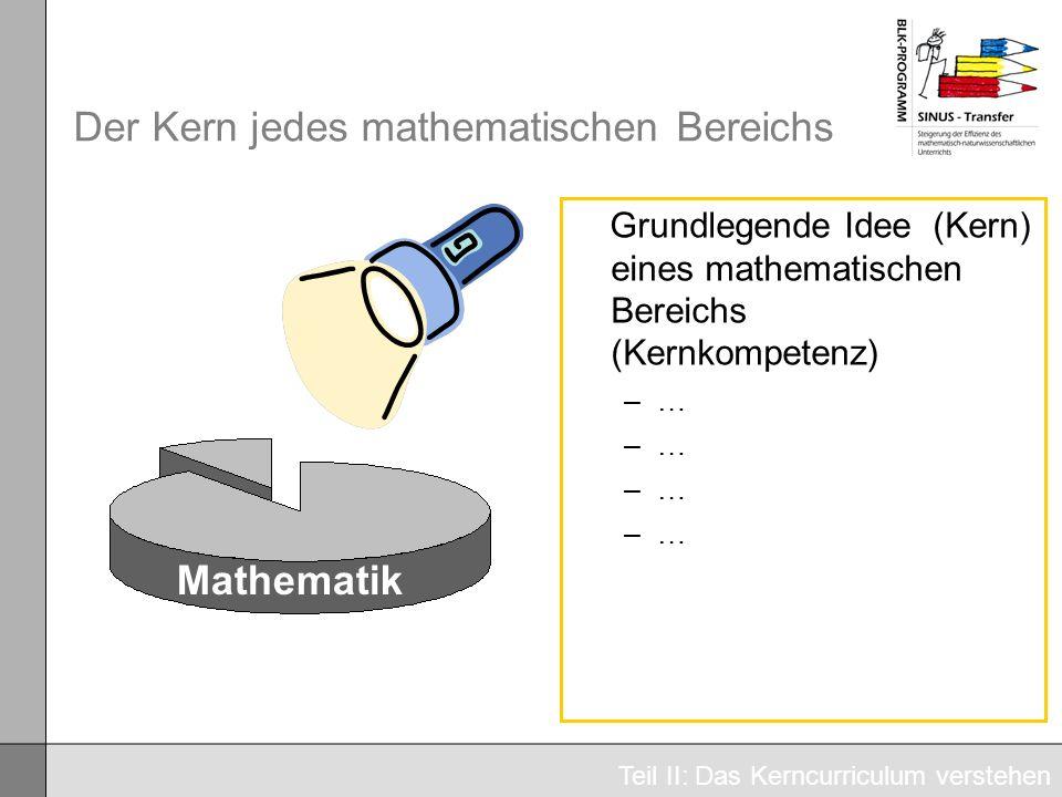 Der Kern jedes mathematischen Bereichs