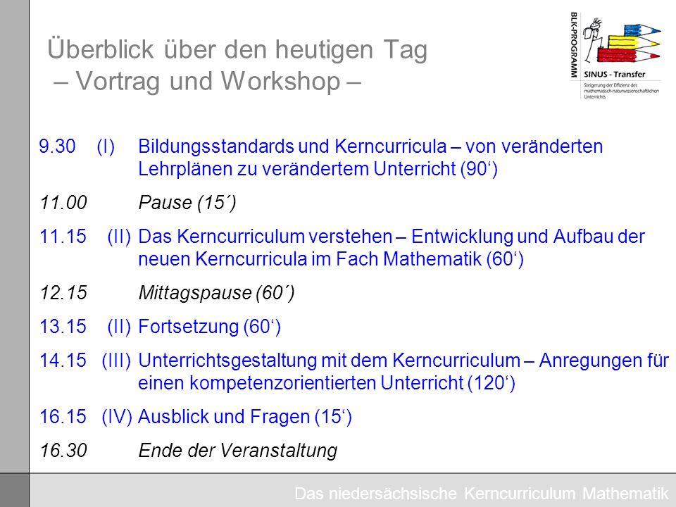 Überblick über den heutigen Tag – Vortrag und Workshop –