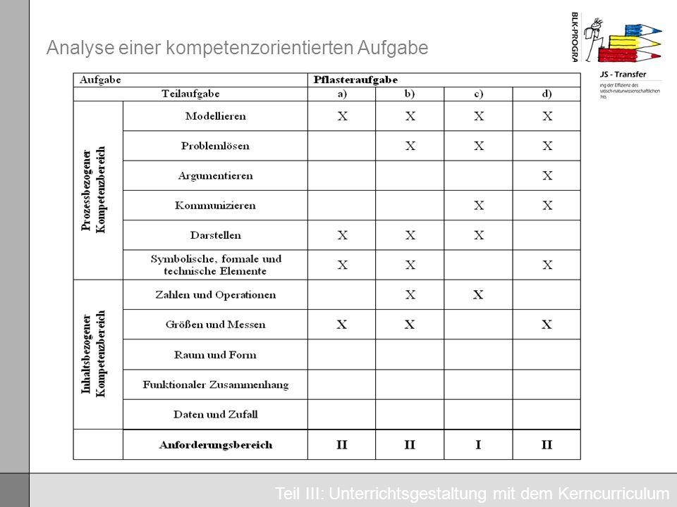 Analyse einer kompetenzorientierten Aufgabe