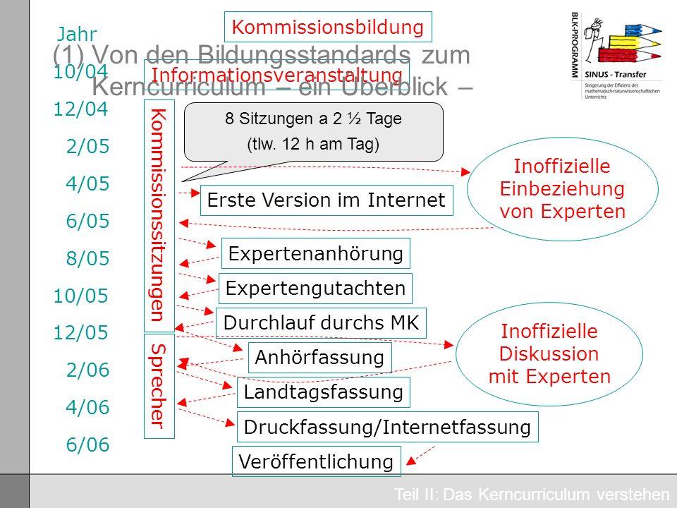 (1) Von den Bildungsstandards zum Kerncurriculum – ein Überblick –