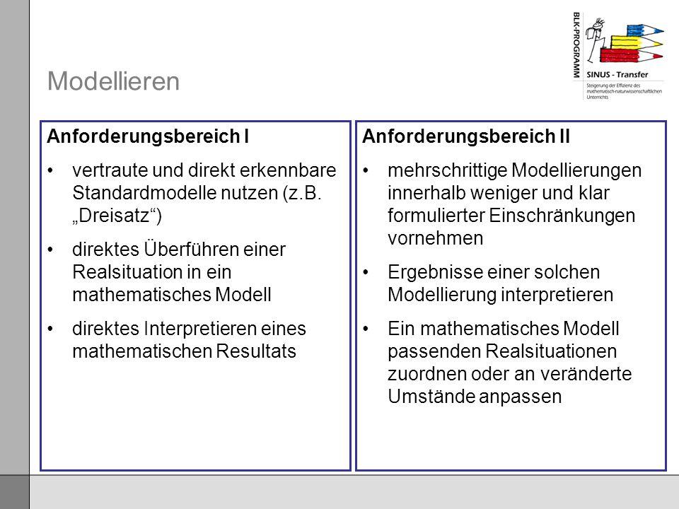 Modellieren Anforderungsbereich I