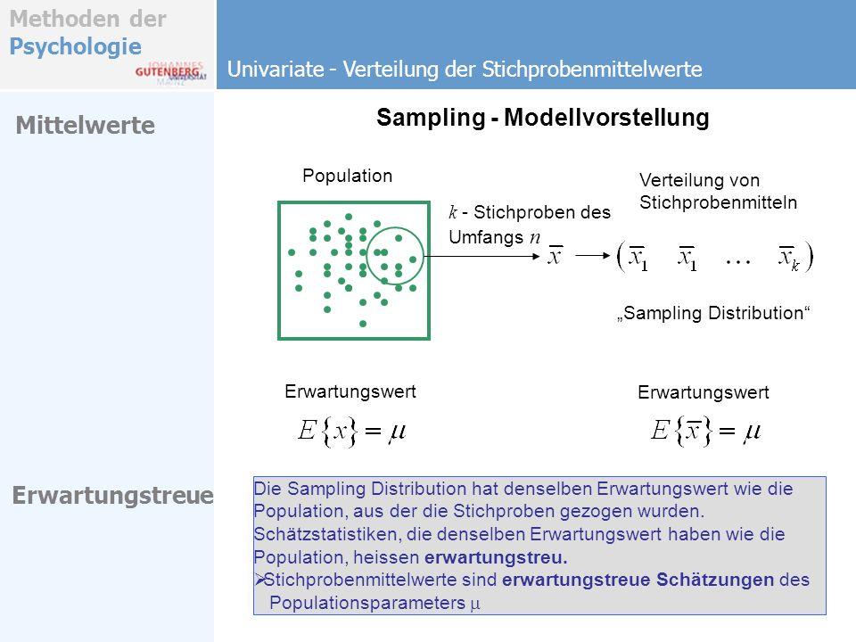 Sampling - Modellvorstellung Mittelwerte