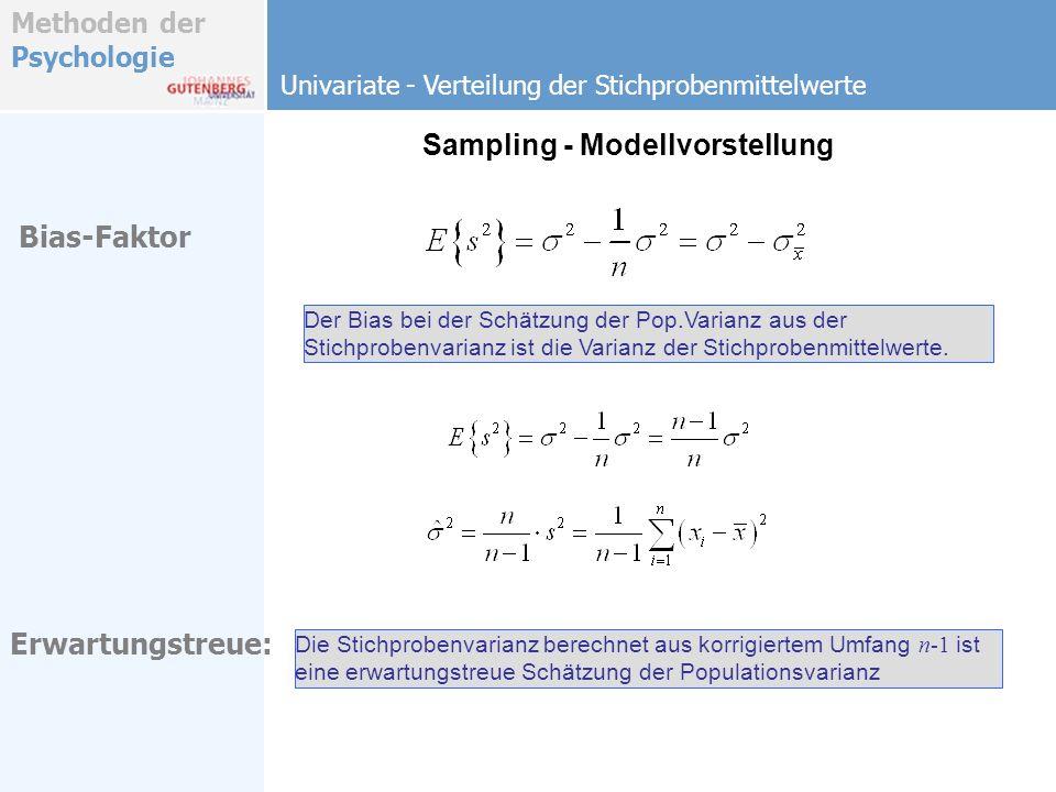 Sampling - Modellvorstellung