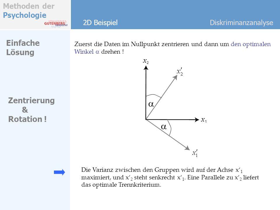 a a Einfache Lösung x2 Zentrierung & Rotation ! x1