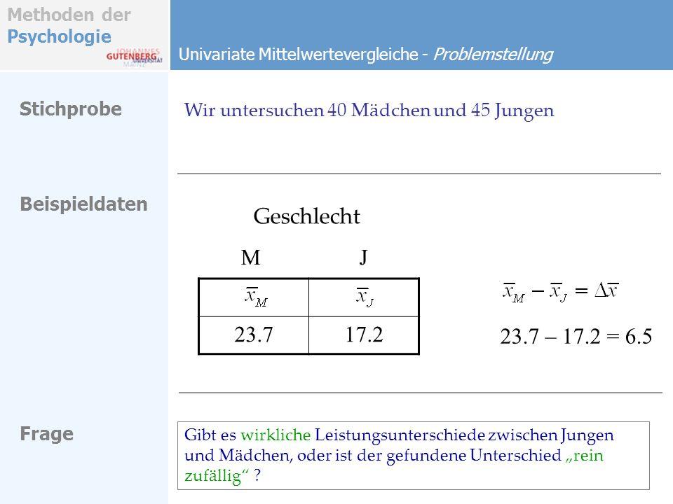 Geschlecht M J 23.7 17.2 23.7 – 17.2 = 6.5 Stichprobe