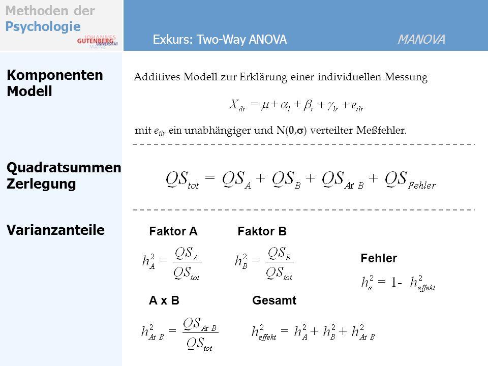 Komponenten Modell Quadratsummen Zerlegung Varianzanteile