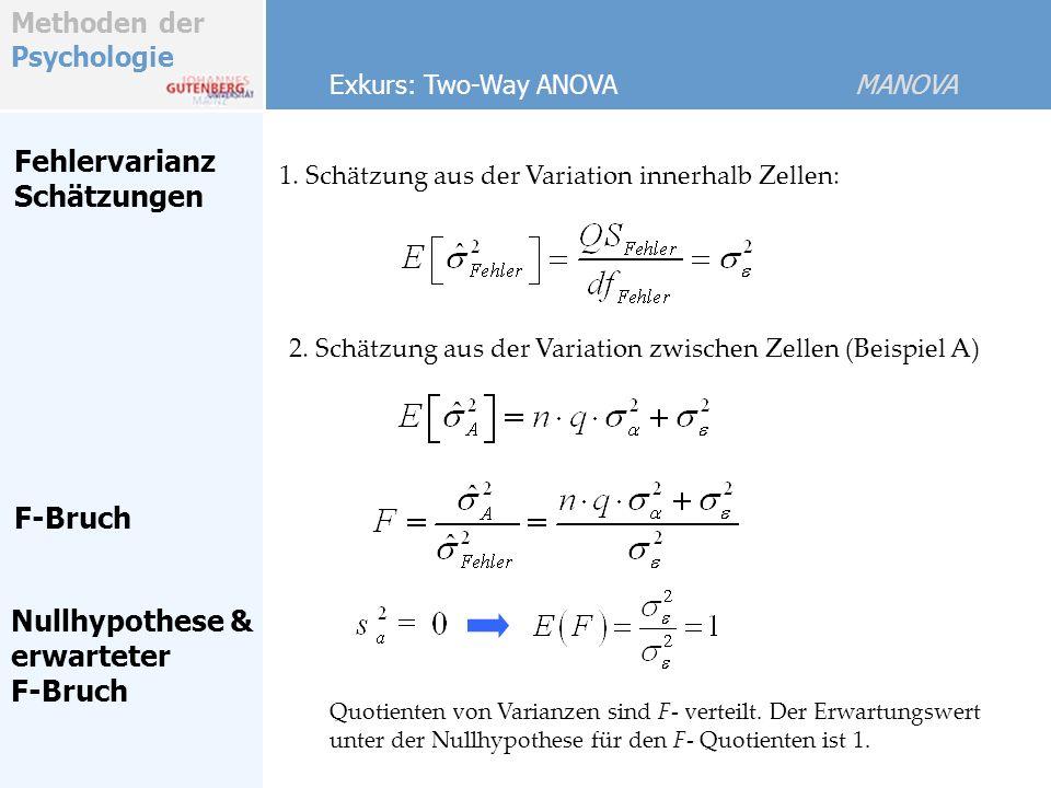 Fehlervarianz Schätzungen F-Bruch Nullhypothese & erwarteter F-Bruch