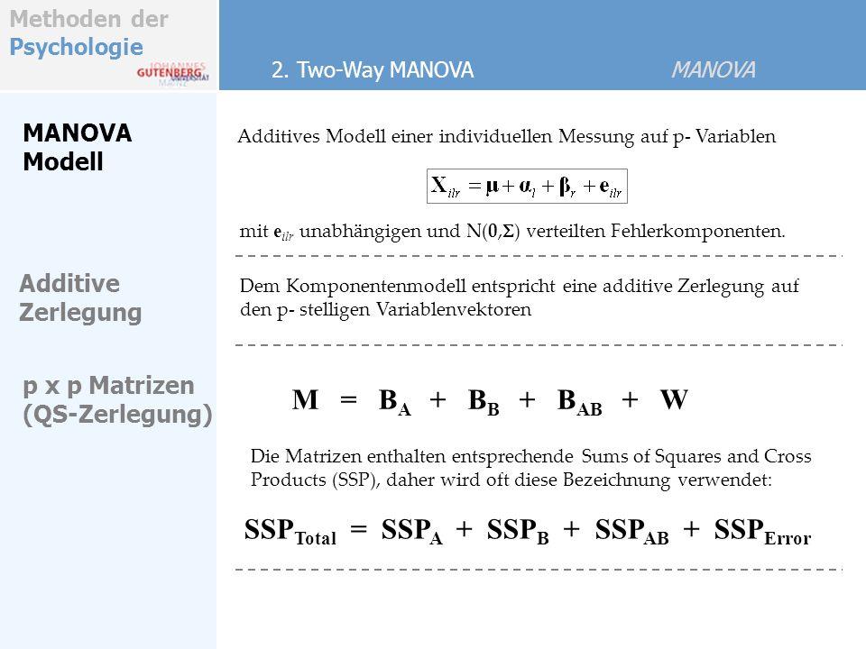 SSPTotal = SSPA + SSPB + SSPAB + SSPError