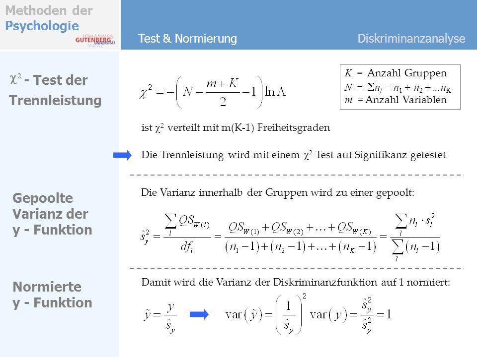 c2 - Test der Trennleistung Gepoolte Varianz der y - Funktion