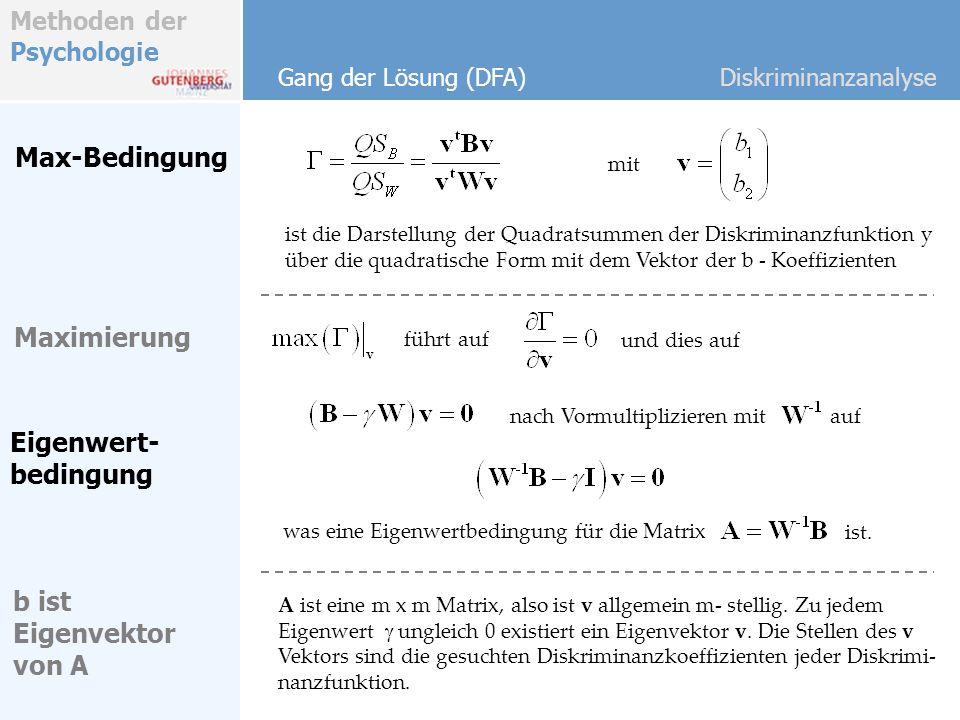 Max-Bedingung Maximierung Eigenwert-bedingung b ist Eigenvektor von A