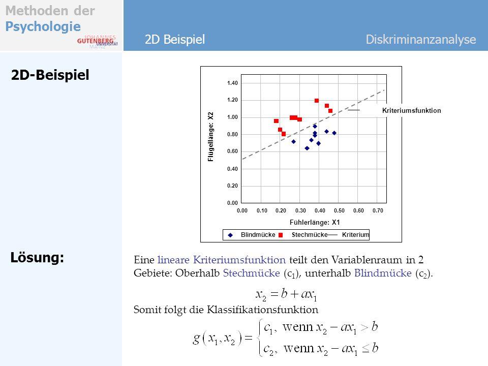 2D-Beispiel Lösung: 2D Beispiel Diskriminanzanalyse