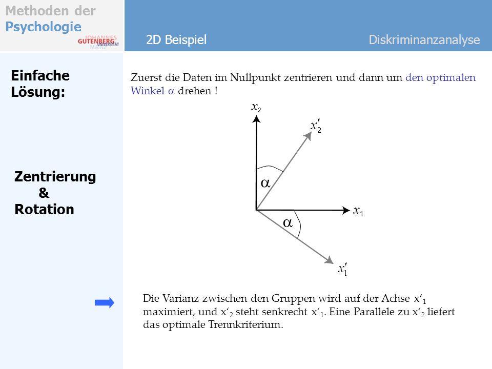 a a Einfache Lösung: x2 Zentrierung & Rotation x1