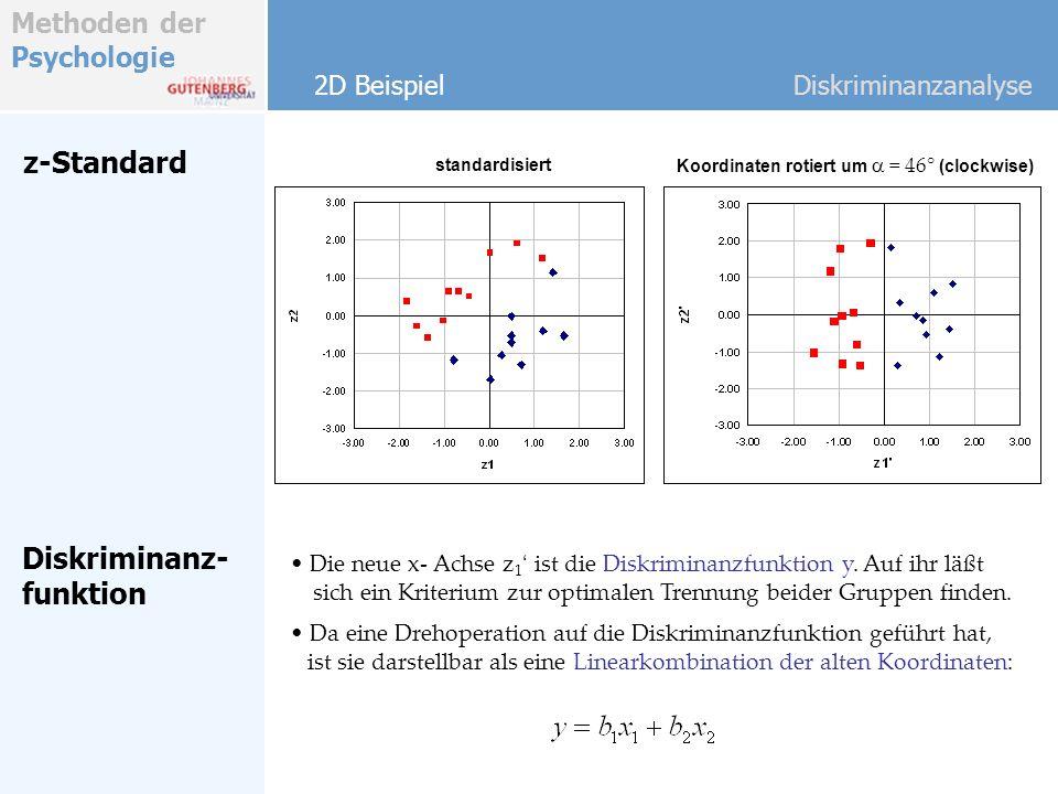 z-Standard Diskriminanz- funktion 2D Beispiel Diskriminanzanalyse