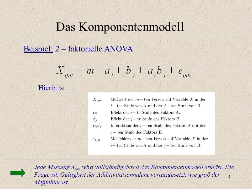 Das Komponentenmodell
