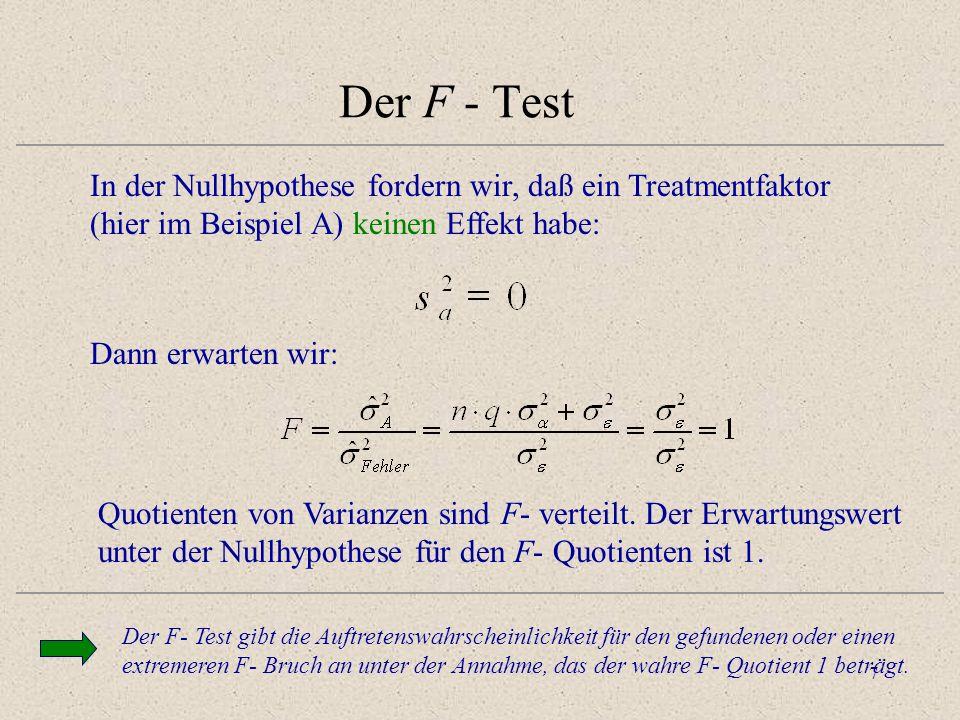 Der F - Test In der Nullhypothese fordern wir, daß ein Treatmentfaktor (hier im Beispiel A) keinen Effekt habe: