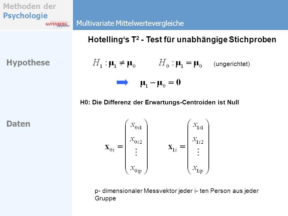 Hotelling's T2 - Test für unabhängige Stichproben