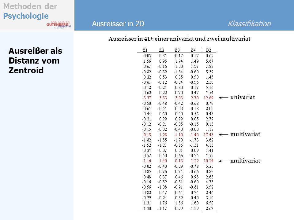 Ausreißer als Distanz vom Zentroid Ausreisser in 2D Klassifikation