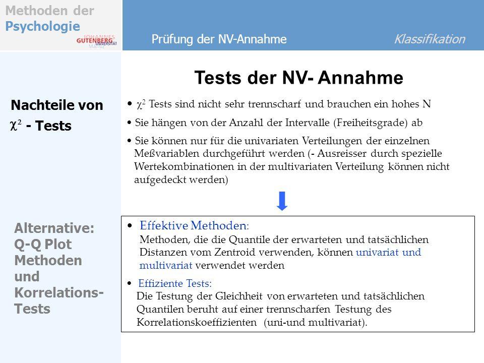 Tests der NV- Annahme Nachteile von c2 - Tests Alternative: