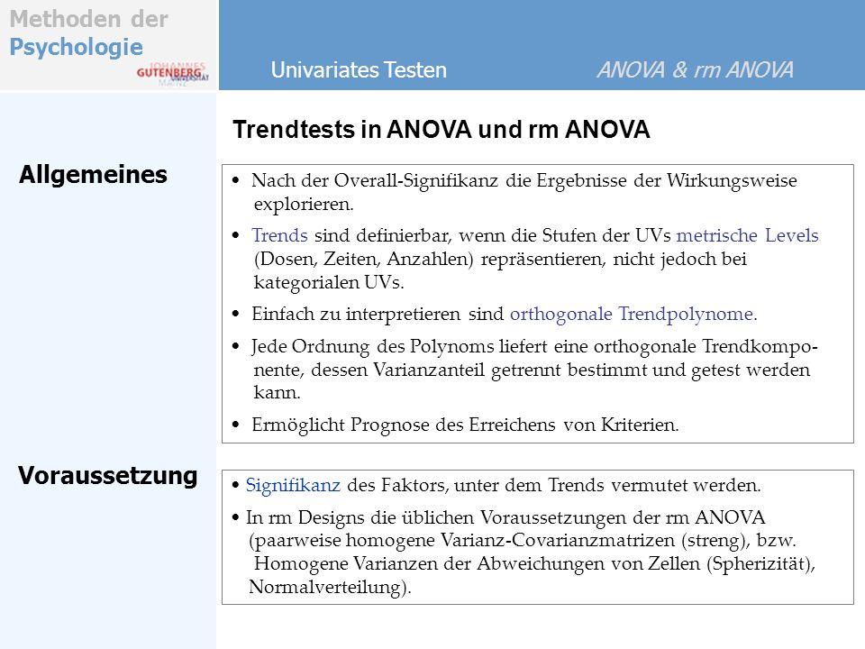Trendtests in ANOVA und rm ANOVA