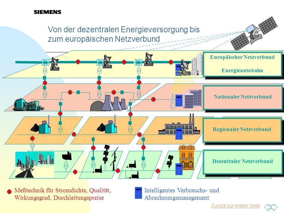 Von der dezentralen Energieversorgung bis zum europäischen Netzverbund