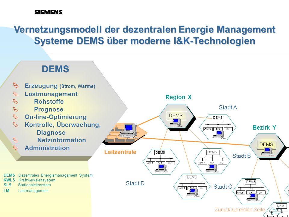 27.03.2017 Vernetzungsmodell der dezentralen Energie Management Systeme DEMS über moderne I&K-Technologien.