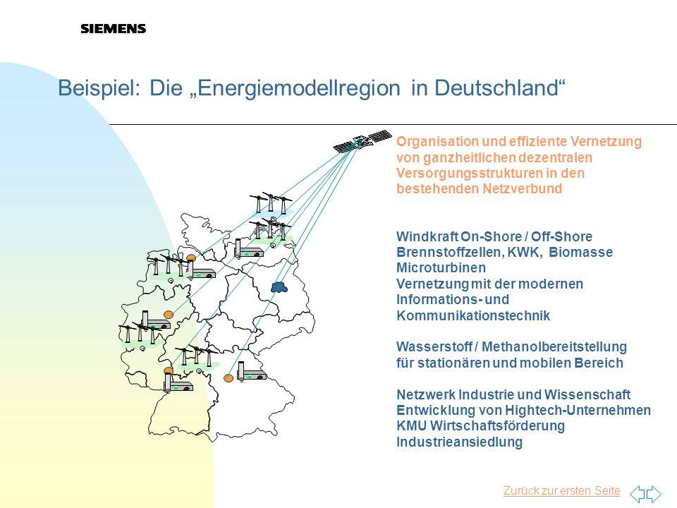 """Beispiel: Die """"Energiemodellregion in Deutschland"""