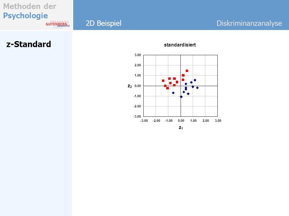 z-Standard 2D Beispiel Diskriminanzanalyse standardisiert z2 z1 3.00