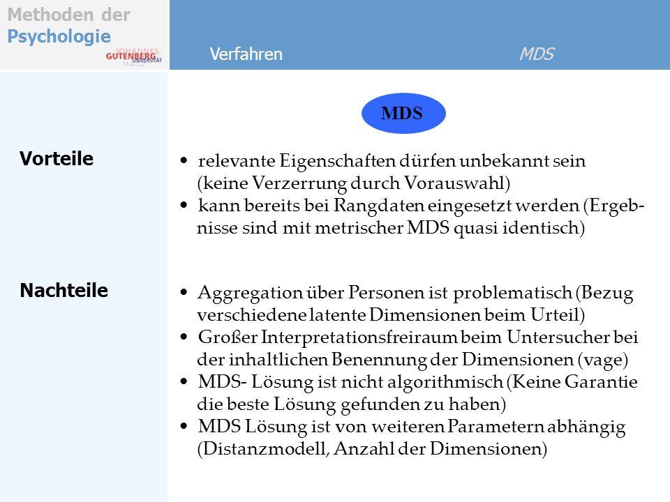 MDS Lösung ist von weiteren Parametern abhängig