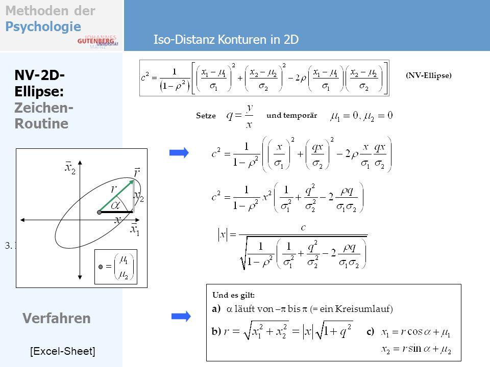 NV-2D-Ellipse: Zeichen-Routine Verfahren Iso-Distanz Konturen in 2D a)