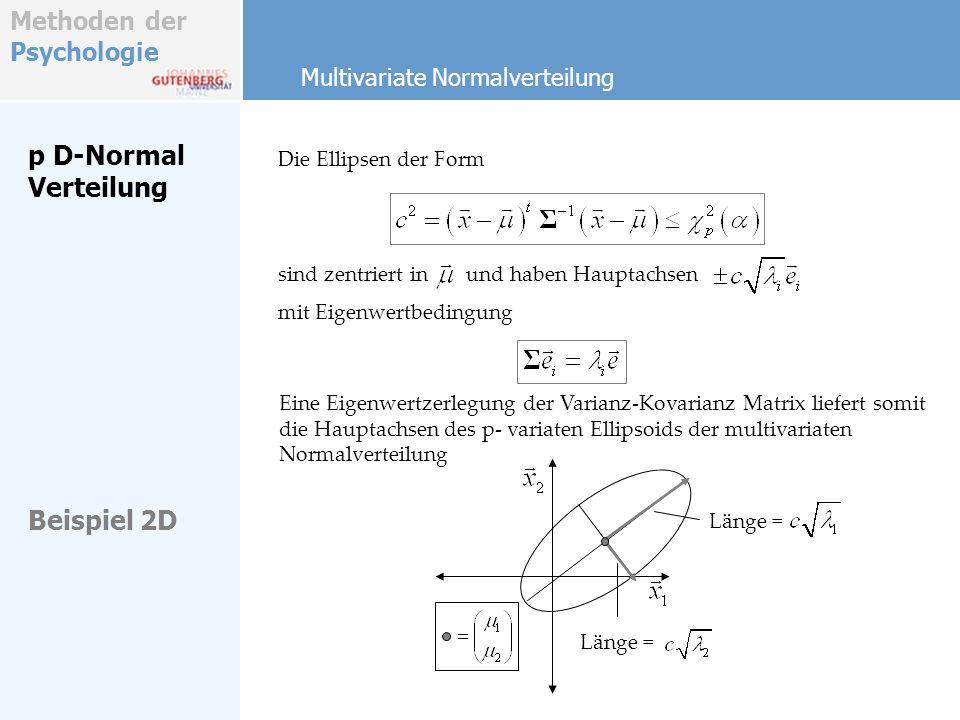 p D-Normal Verteilung Beispiel 2D Multivariate Normalverteilung