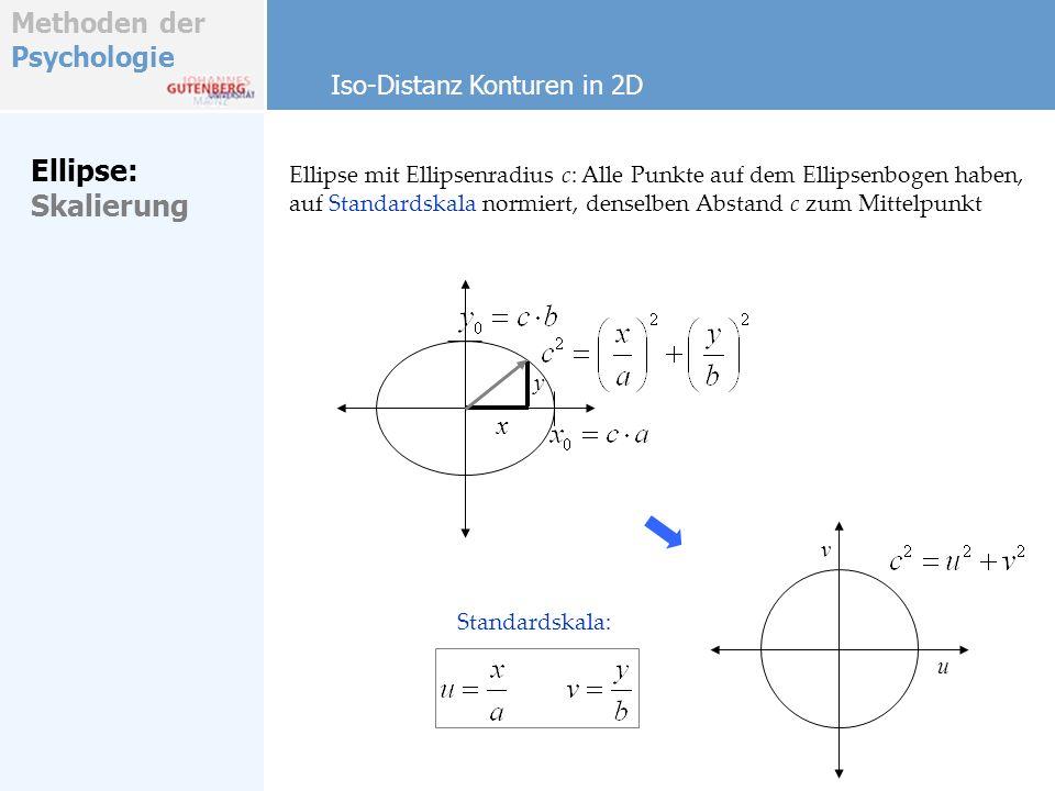 Ellipse: Skalierung Iso-Distanz Konturen in 2D x