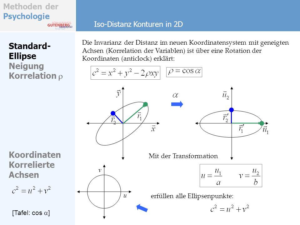 Standard-Ellipse Neigung Korrelation r Koordinaten Korrelierte Achsen