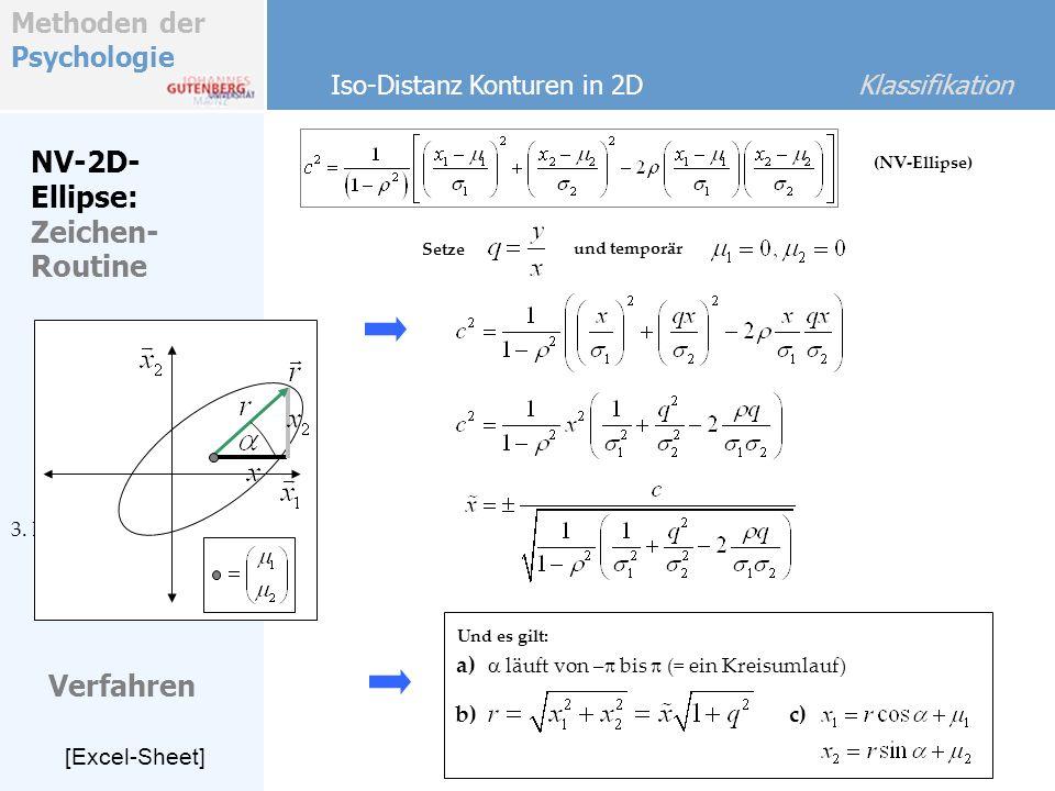 NV-2D-Ellipse: Zeichen-Routine Verfahren