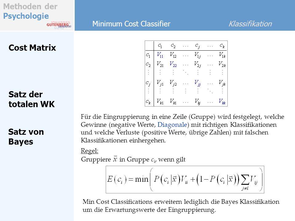 Cost Matrix Satz der totalen WK Satz von Bayes