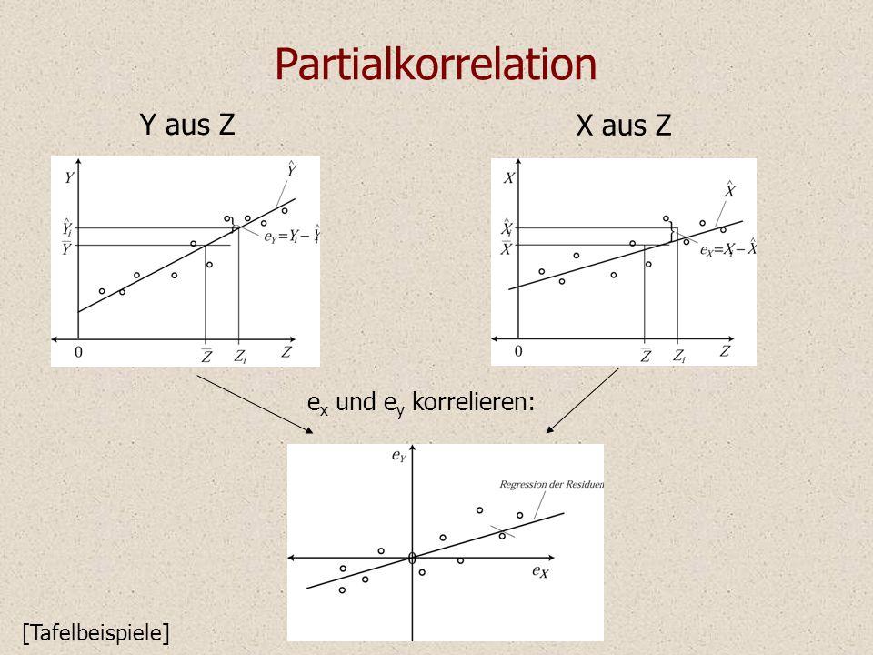 Partialkorrelation Y aus Z X aus Z ex und ey korrelieren: