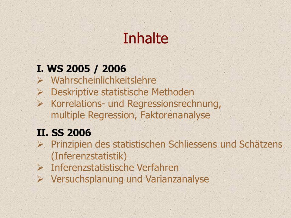 Inhalte I. WS 2005 / 2006 Wahrscheinlichkeitslehre