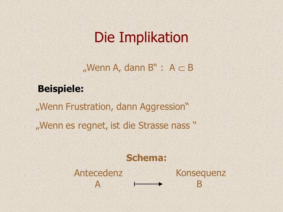 """Die Implikation """"Wenn A, dann B : A  B Beispiele:"""