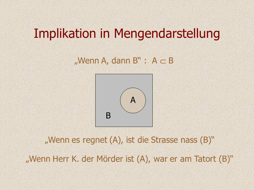 Implikation in Mengendarstellung