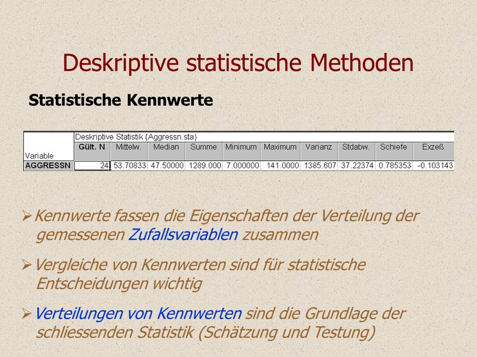 Deskriptive statistische Methoden