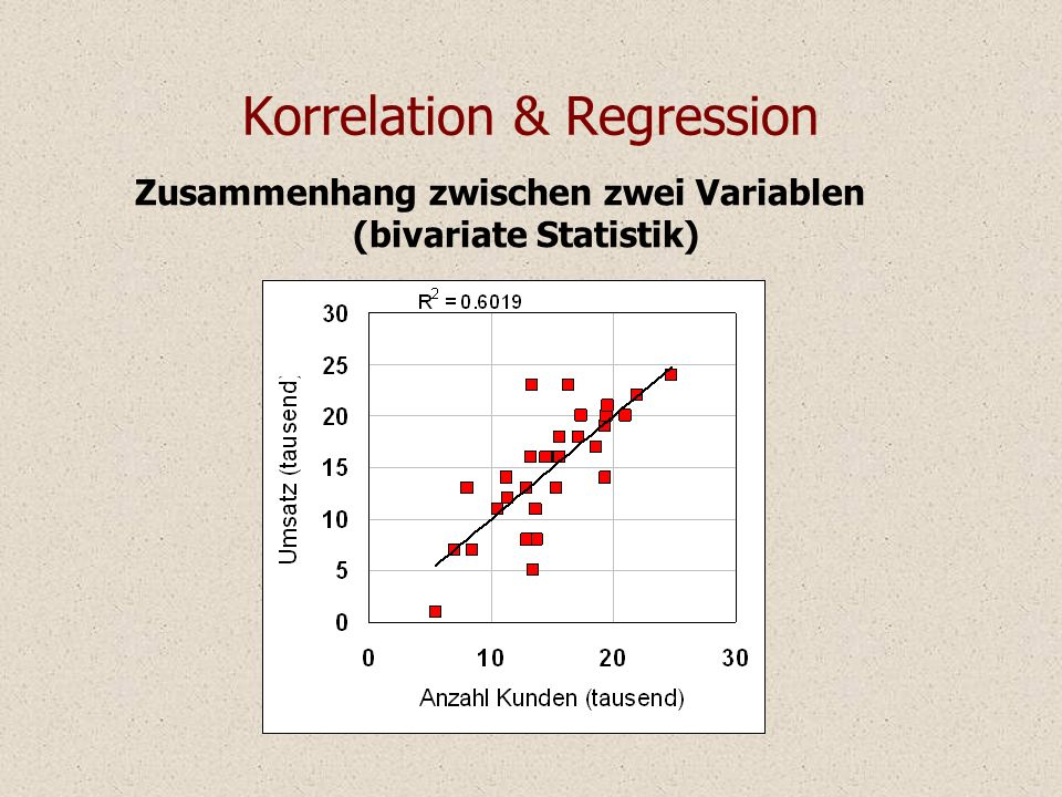 Korrelation & Regression