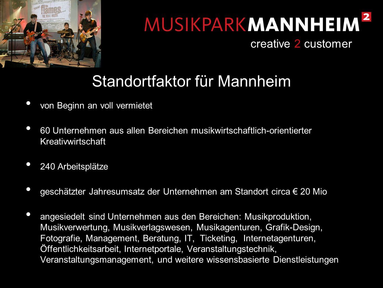 Standortfaktor für Mannheim
