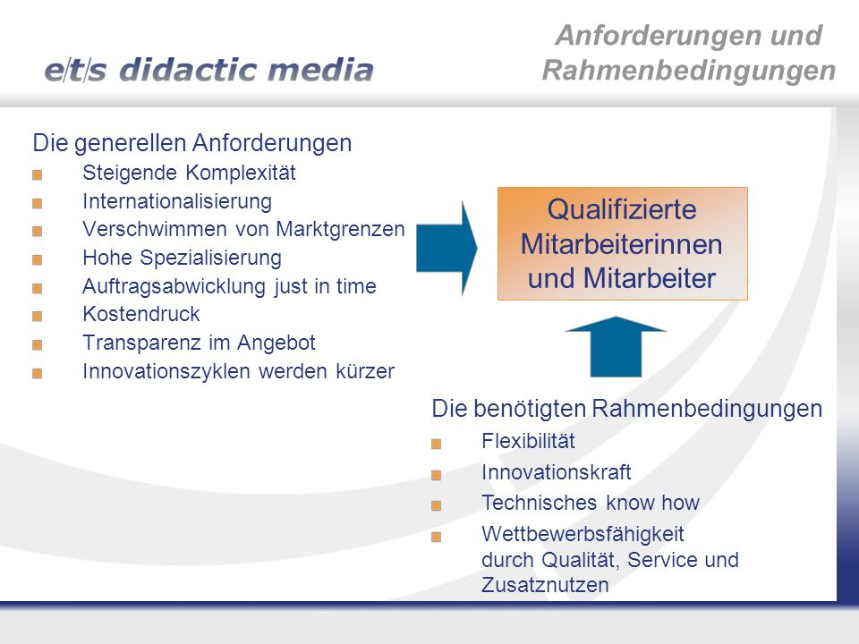 Anforderungen und Rahmenbedingungen
