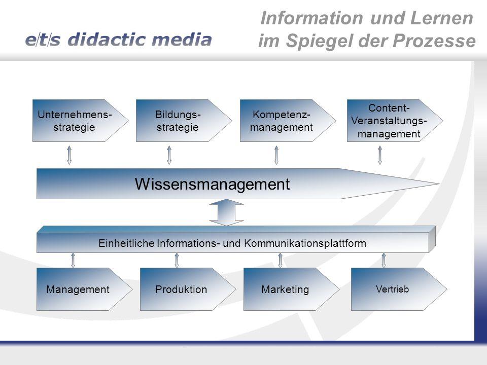 Information und Lernen im Spiegel der Prozesse