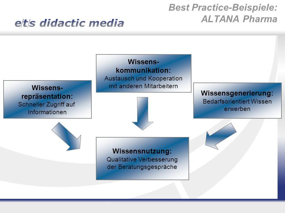 Best Practice-Beispiele: ALTANA Pharma