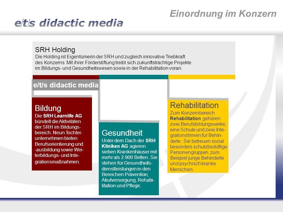 Einordnung im KonzernSRH Holding.